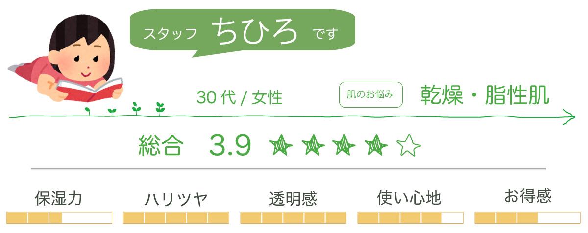 22907chihiro